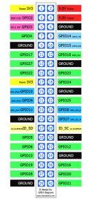 rsz_rpi-gpio-pins